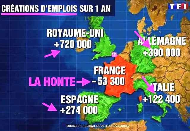 L'Europe de l'emploi, honte à la France de 2014