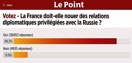 sondage France-Russie Le point 21-8-2019_1